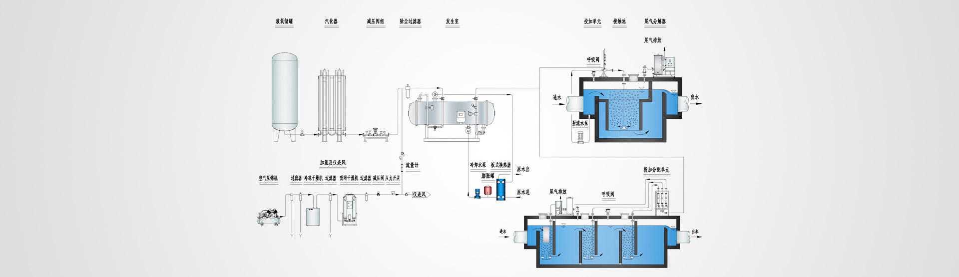 大型臭氧发生器厂家