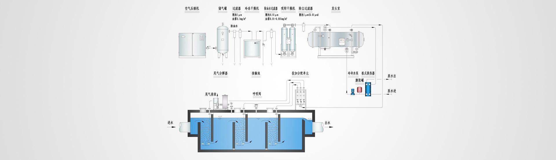 双气隙石英管发生室  lc负载串联补偿 高压变压器  检测现场 电源波形